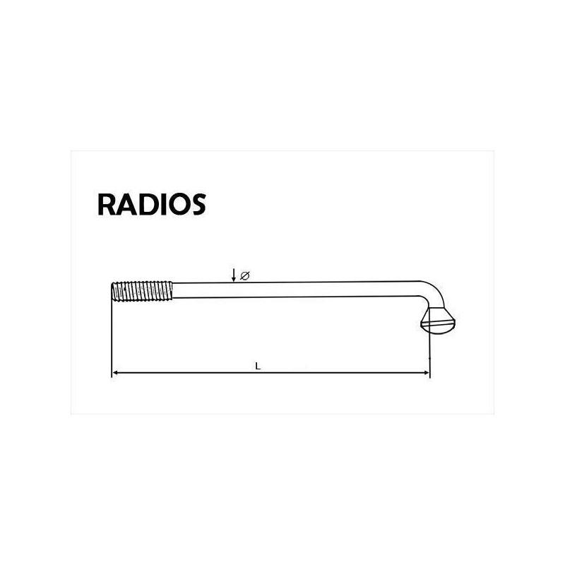 Como medir un radio